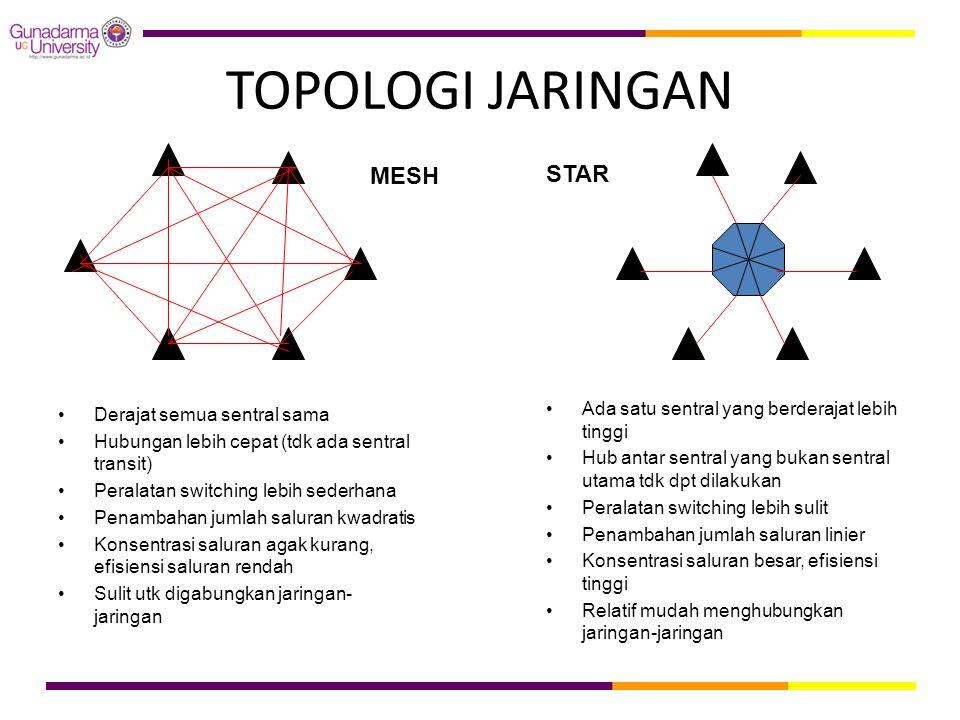 TOPOLOGI JARINGAN MESH STAR •Derajat semua sentral sama •Hubungan lebih cepat (tdk ada sentral transit) •Peralatan switching lebih sederhana •Penambah