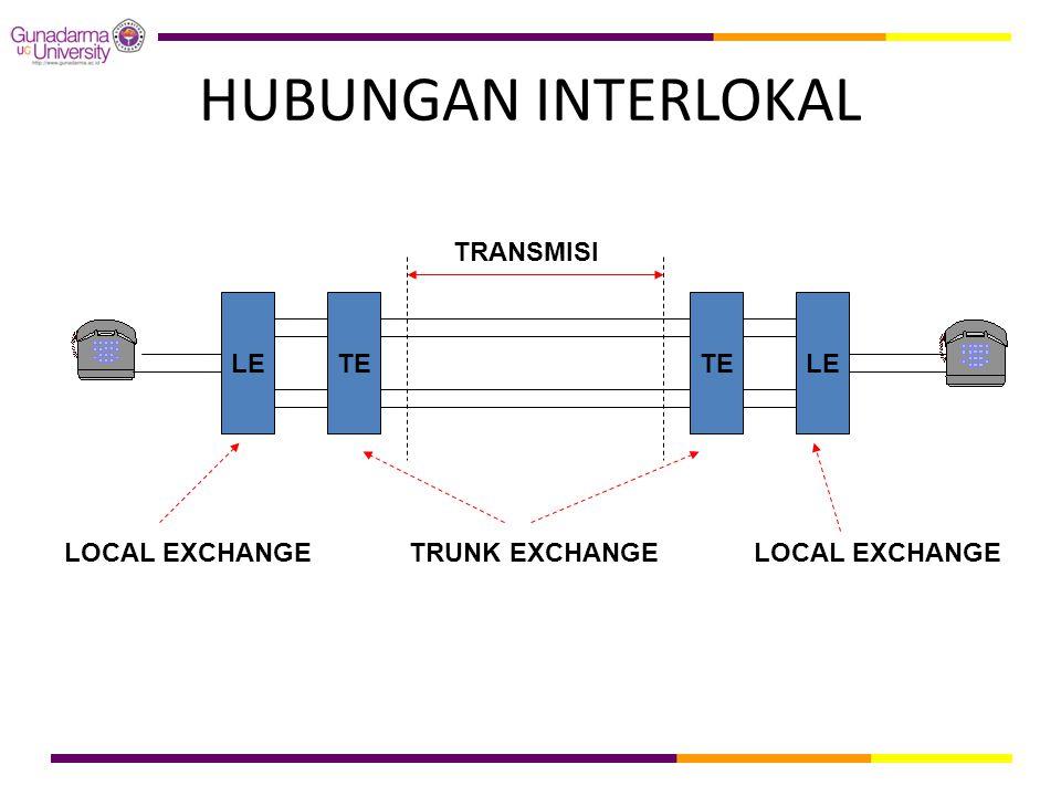 HUBUNGAN INTERLOKAL LETE LE TRANSMISI TRUNK EXCHANGELOCAL EXCHANGE