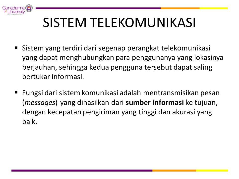 SISTEM TELEKOMUNIKASI  Sistem yang terdiri dari segenap perangkat telekomunikasi yang dapat menghubungkan para penggunanya yang lokasinya berjauhan,