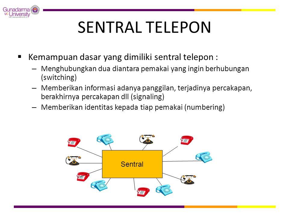 Public Switch Telephone Network (PSTN)  Komponen jaringan telepon terdiri dari : •Terminal equipment (TE) •Sentral (Switching) •Saluran transmisi Sentral Saluran transmisi TE