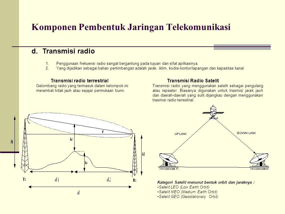 Komponen Pembentuk Jaringan Telekomunikasi d.Transmisi radio 1.Penggunaan frekuensi radio sangat bergantung pada tujuan dan sifat apilkasinya. 2.Yang