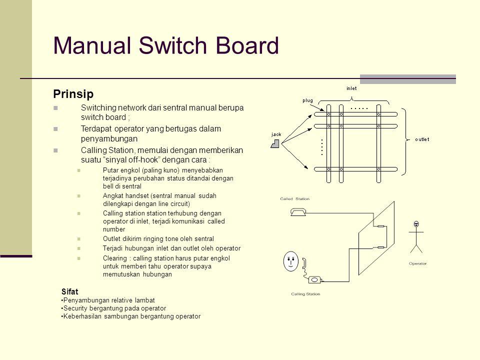Manual Switch Board Prinsip  Switching network dari sentral manual berupa switch board ;  Terdapat operator yang bertugas dalam penyambungan  Calli