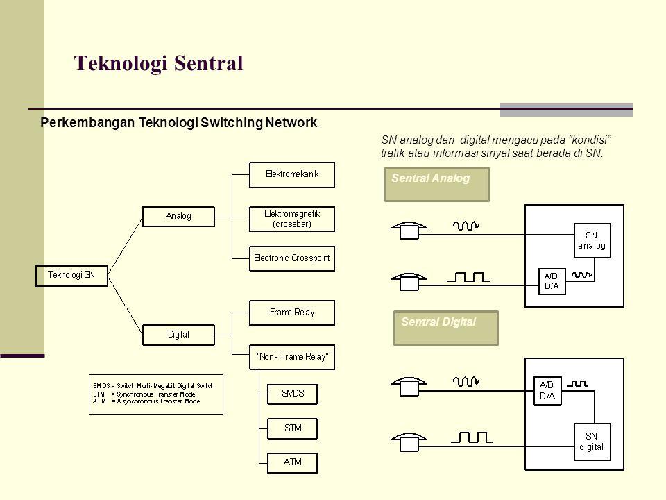 """Teknologi Sentral SN analog dan digital mengacu pada """"kondisi"""" trafik atau informasi sinyal saat berada di SN. Sentral Analog Sentral Digital Perkemba"""