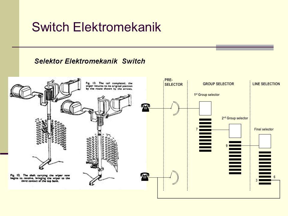 Switch Elektromekanik Selektor Elektromekanik Switch