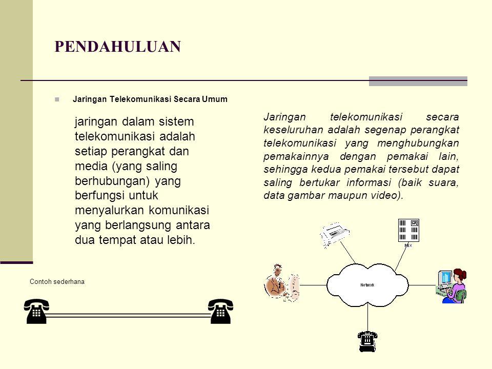 PENDAHULUAN  Jaringan Telekomunikasi Secara Umum Jaringan telekomunikasi secara keseluruhan adalah segenap perangkat telekomunikasi yang menghubungka