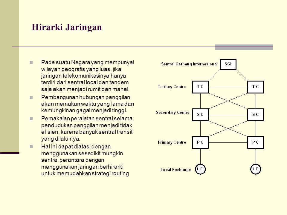 Hirarki Jaringan  Pada suatu Negara yang mempunyai wilayah geografis yang luas, jika jaringan telekomunikasinya hanya terdiri dari sentral local dan