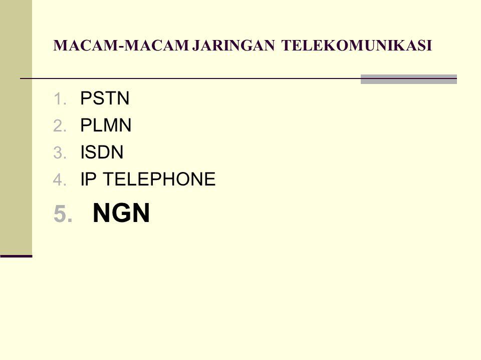 MACAM-MACAM JARINGAN TELEKOMUNIKASI 1. PSTN 2. PLMN 3. ISDN 4. IP TELEPHONE 5. NGN