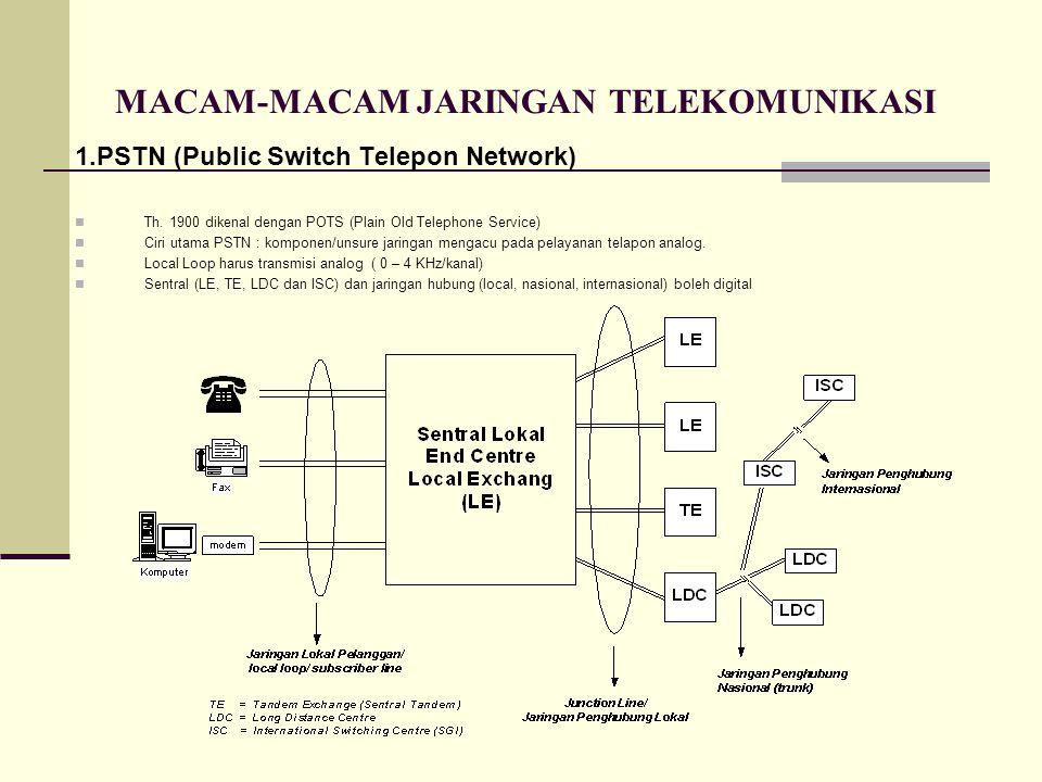 MACAM-MACAM JARINGAN TELEKOMUNIKASI 1.PSTN (Public Switch Telepon Network)  Th. 1900 dikenal dengan POTS (Plain Old Telephone Service)  Ciri utama P