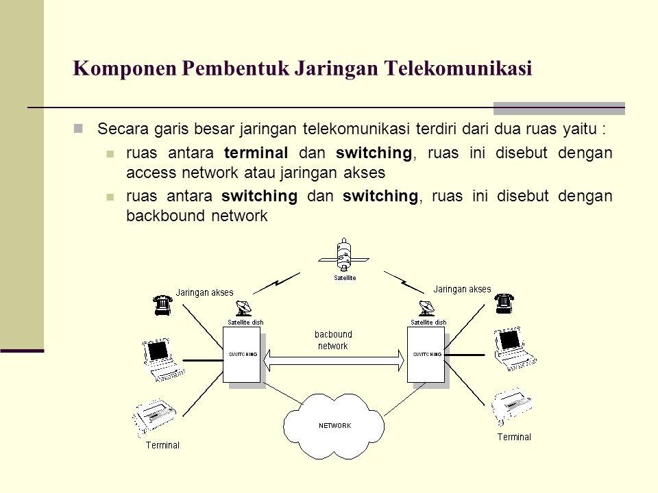 Komponen Pembentuk Jaringan Telekomunikasi  Secara garis besar jaringan telekomunikasi terdiri dari dua ruas yaitu :  ruas antara terminal dan switc