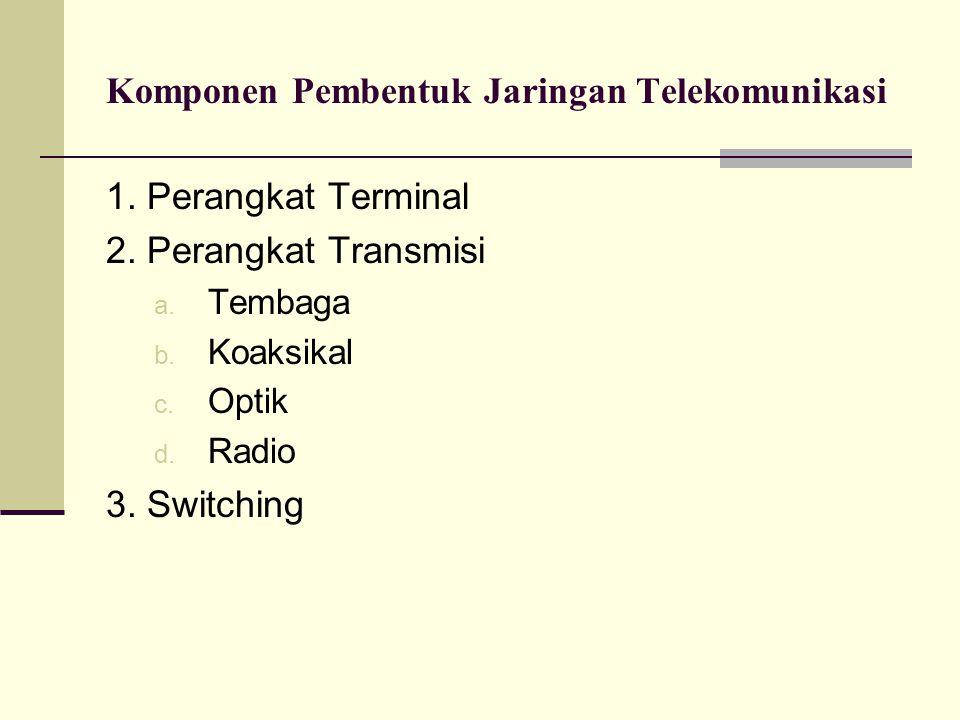 Komponen Pembentuk Jaringan Telekomunikasi 1. Perangkat Terminal 2. Perangkat Transmisi a. Tembaga b. Koaksikal c. Optik d. Radio 3. Switching