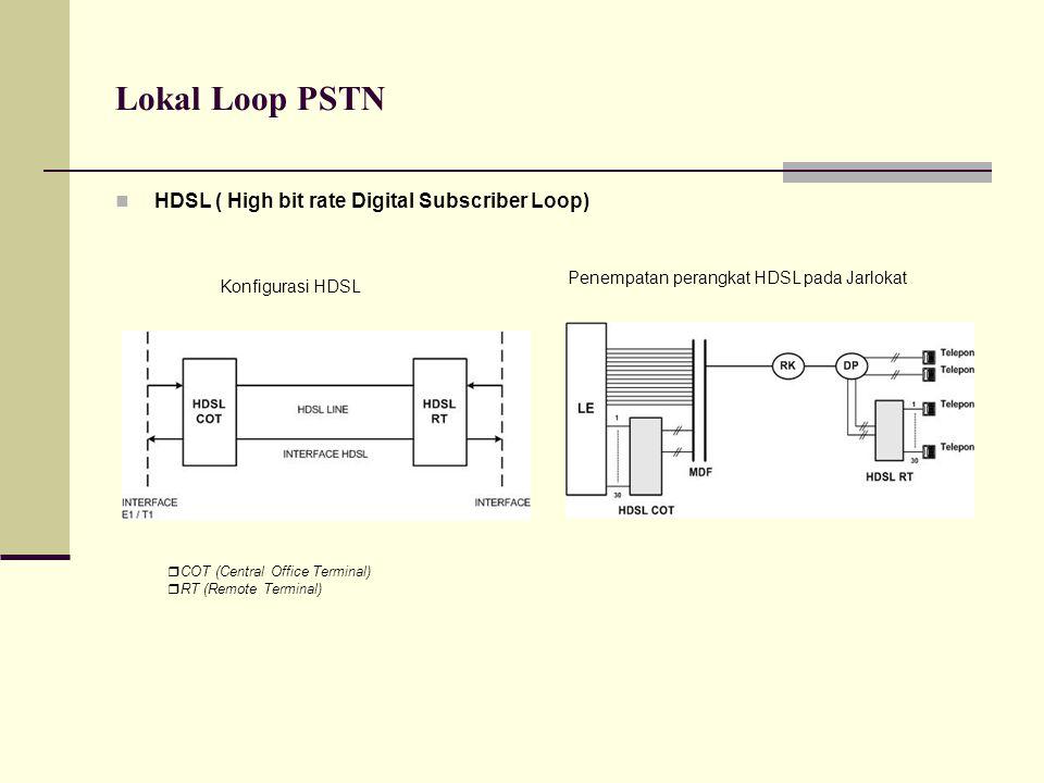 Lokal Loop PSTN  HDSL ( High bit rate Digital Subscriber Loop) Konfigurasi HDSL Penempatan perangkat HDSL pada Jarlokat  COT (Central Office Termina