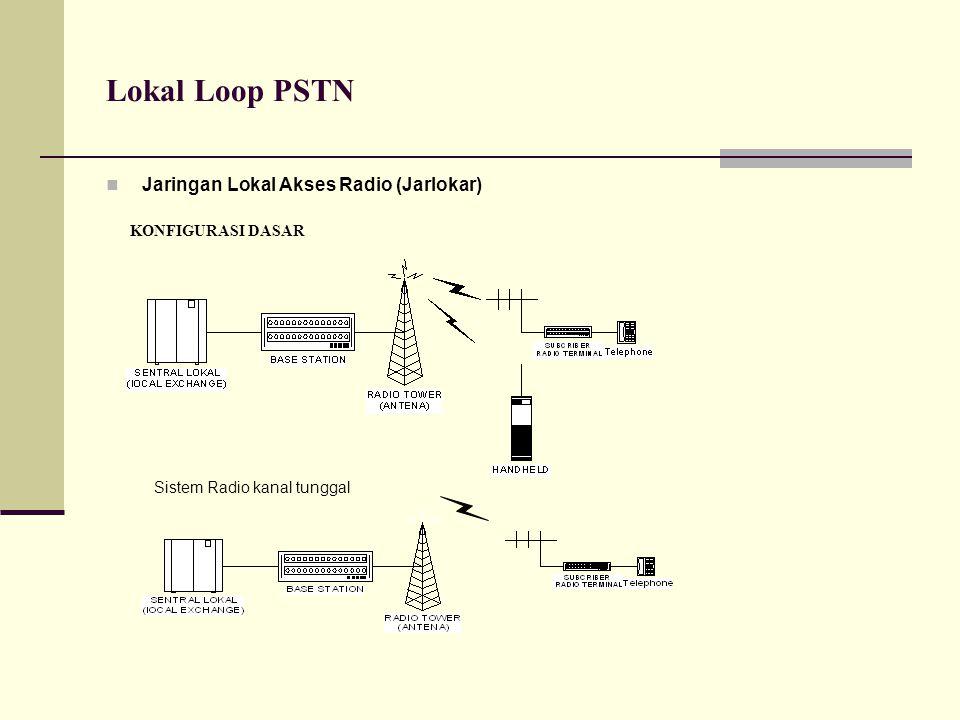 Lokal Loop PSTN  Jaringan Lokal Akses Radio (Jarlokar) KONFIGURASI DASAR Sistem Radio kanal tunggal