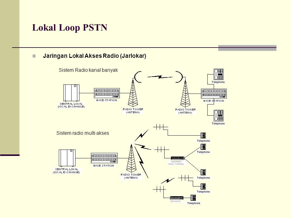 Lokal Loop PSTN  Jaringan Lokal Akses Radio (Jarlokar) Sistem Radio kanal banyak Sistem radio multi akses