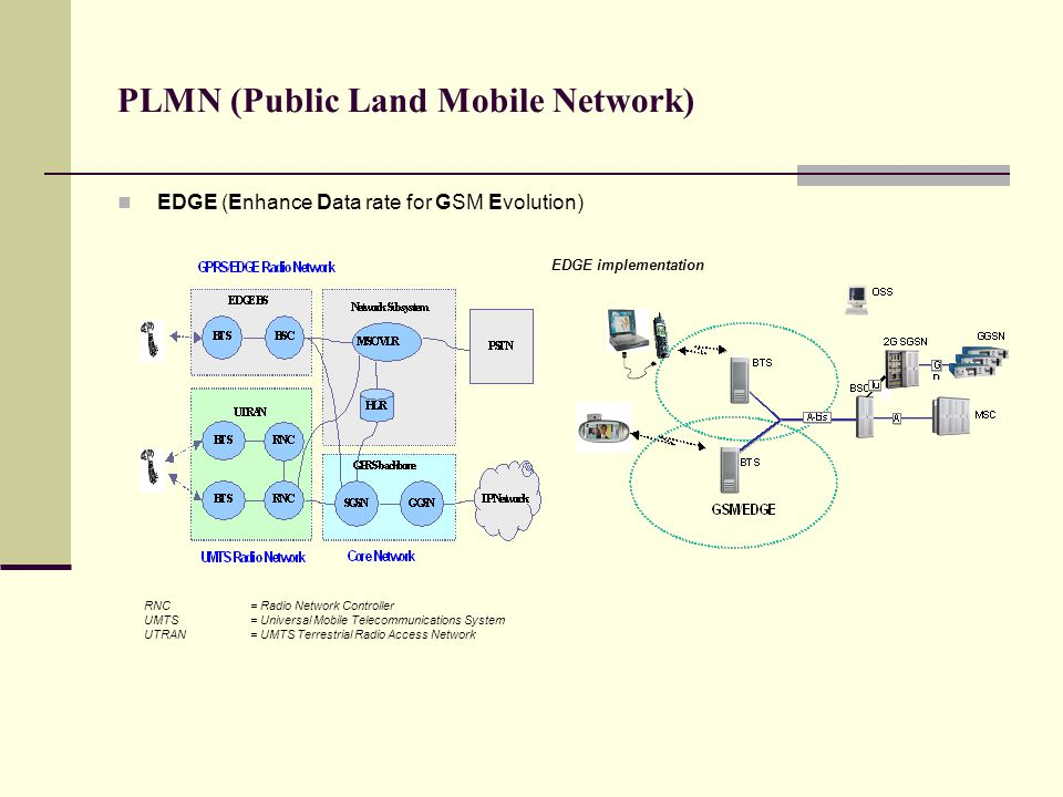 PLMN (Public Land Mobile Network)  EDGE (Enhance Data rate for GSM Evolution) EDGE implementation RNC = Radio Network Controller UMTS = Universal Mob