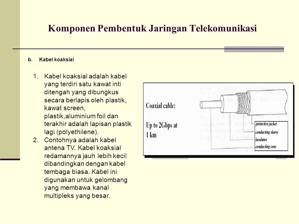 b.Kabel koaksial 1.Kabel koaksial adalah kabel yang terdiri satu kawat inti ditengah yang dibungkus secara berlapis oleh plastik, kawat screen, plasti