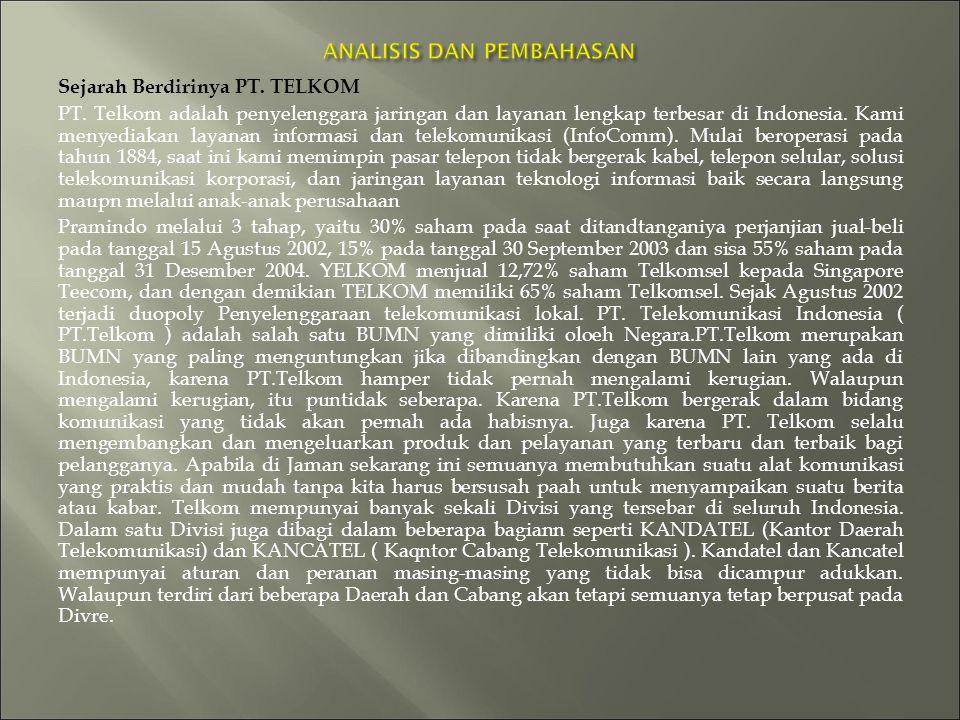 Sejarah Berdirinya PT. TELKOM PT.