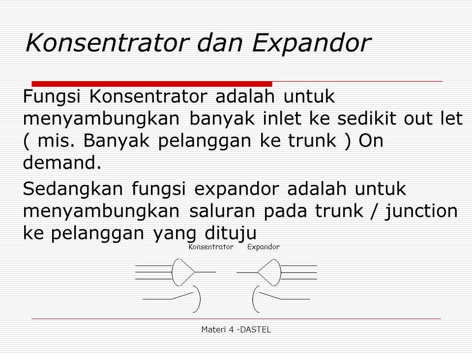 Materi 4 -DASTEL Konsentrator dan Expandor Fungsi Konsentrator adalah untuk menyambungkan banyak inlet ke sedikit out let ( mis. Banyak pelanggan ke t