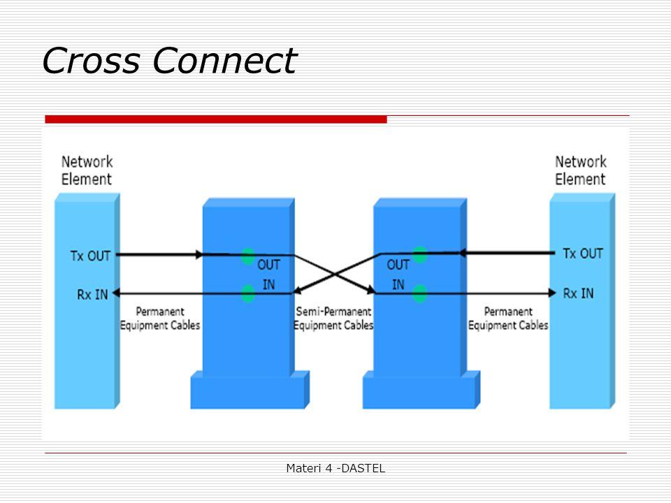 Materi 4 -DASTEL Cross Connect