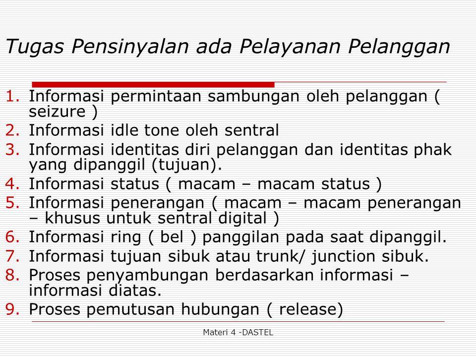 Materi 4 -DASTEL Tugas Pensinyalan ada Pelayanan Pelanggan 1.Informasi permintaan sambungan oleh pelanggan ( seizure ) 2.Informasi idle tone oleh sent