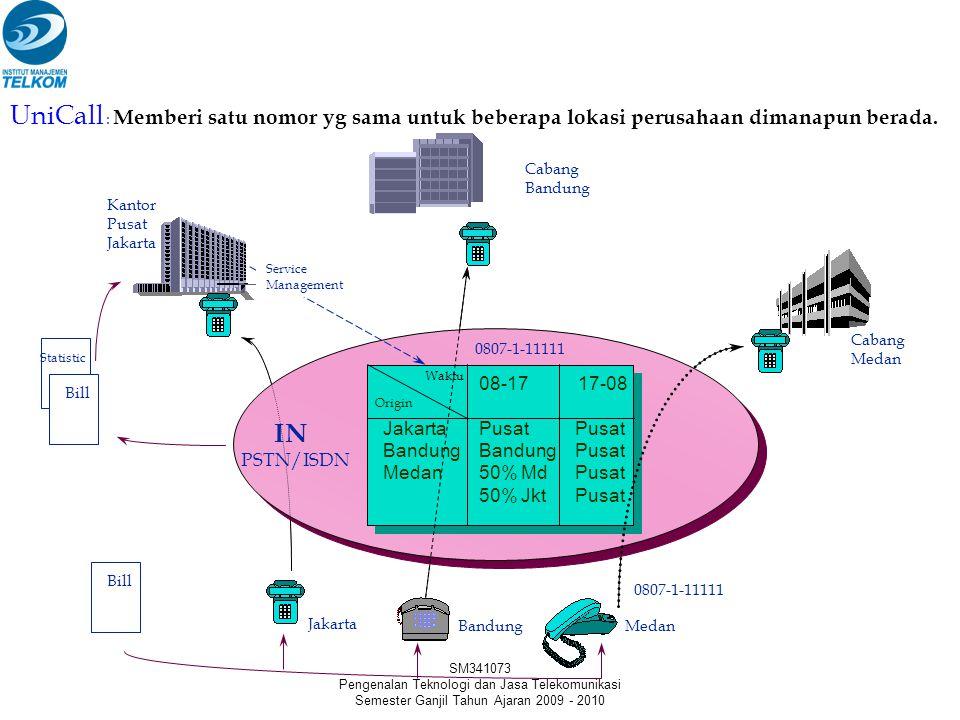 SM341073 Pengenalan Teknologi dan Jasa Telekomunikasi Semester Ganjil Tahun Ajaran 2009 - 2010 UniCall : Memberi satu nomor yg sama untuk beberapa lokasi perusahaan dimanapun berada.