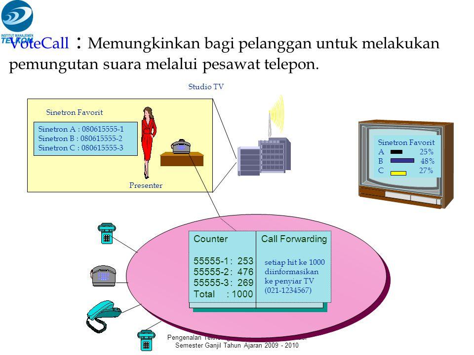 SM341073 Pengenalan Teknologi dan Jasa Telekomunikasi Semester Ganjil Tahun Ajaran 2009 - 2010 VoteCall : Memungkinkan bagi pelanggan untuk melakukan pemungutan suara melalui pesawat telepon.