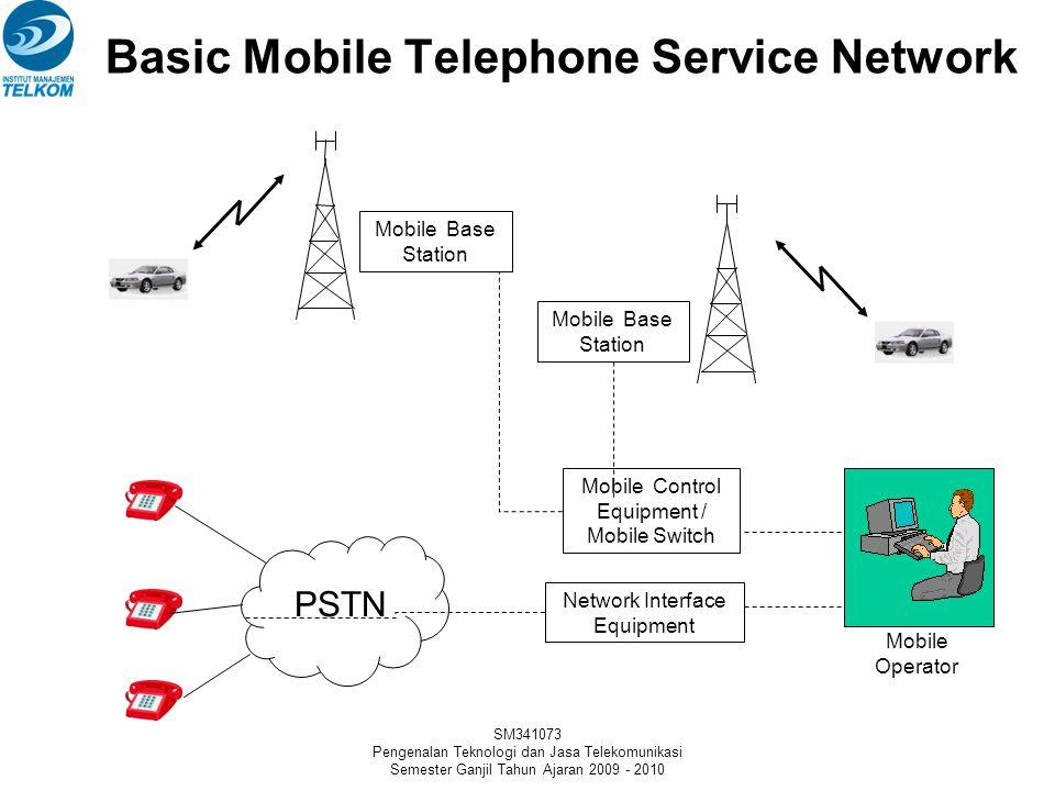 SM341073 Pengenalan Teknologi dan Jasa Telekomunikasi Semester Ganjil Tahun Ajaran 2009 - 2010 Basic Mobile Telephone Service Network Mobile Base Station PSTN Mobile Control Equipment / Mobile Switch Network Interface Equipment Mobile Operator