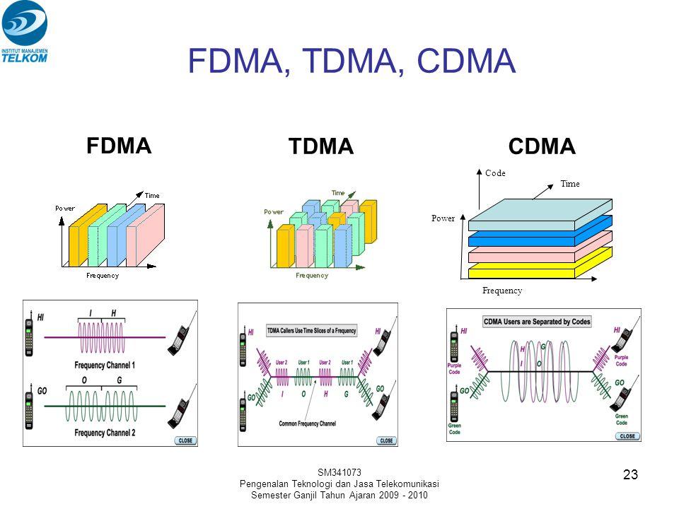 SM341073 Pengenalan Teknologi dan Jasa Telekomunikasi Semester Ganjil Tahun Ajaran 2009 - 2010 23 FDMA TDMACDMA Power Frequency Time Code FDMA, TDMA, CDMA