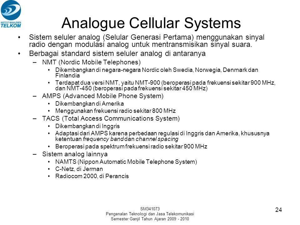 SM341073 Pengenalan Teknologi dan Jasa Telekomunikasi Semester Ganjil Tahun Ajaran 2009 - 2010 24 Analogue Cellular Systems •Sistem seluler analog (Selular Generasi Pertama) menggunakan sinyal radio dengan modulasi analog untuk mentransmisikan sinyal suara.