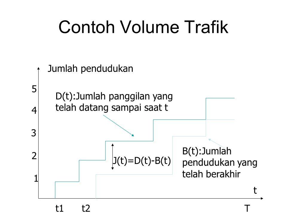 Besaran Trafik •Volume Trafik, didefinisikan sebagai jumlah total waku pendudukan. Volume Trafik Dimana : T = periode waktu pengamatan J(t) = jumlah k
