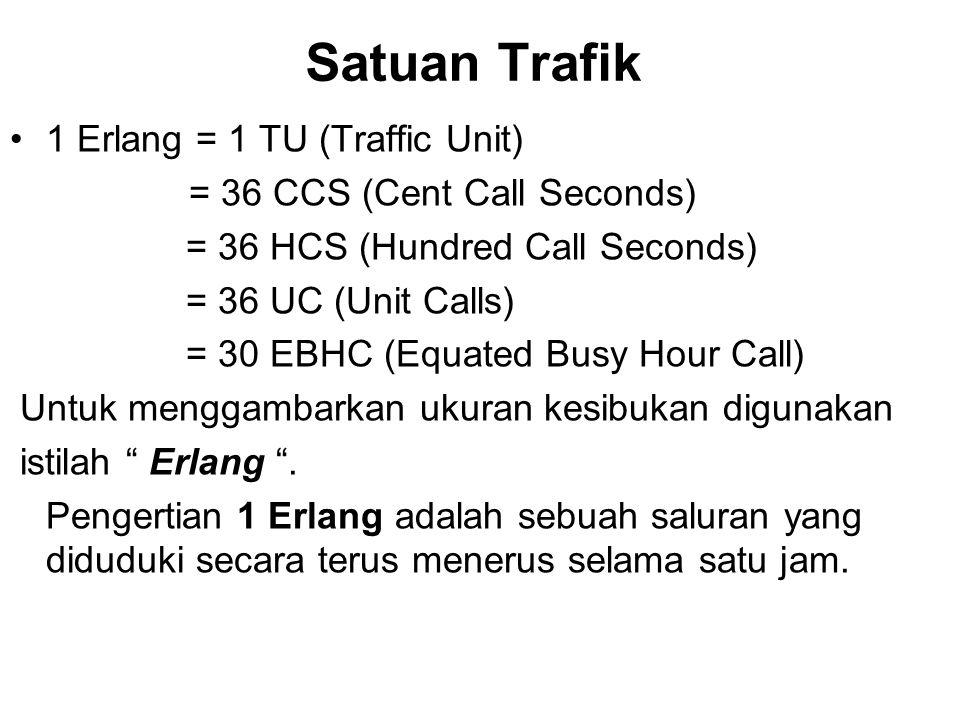 Yang tak tersalur pada saluran telekomunikasi dapat diperlakukan dengan berbagai macam cara sbb : •Dibuang saja ( loss call ) •Ditunda dan baru disamb