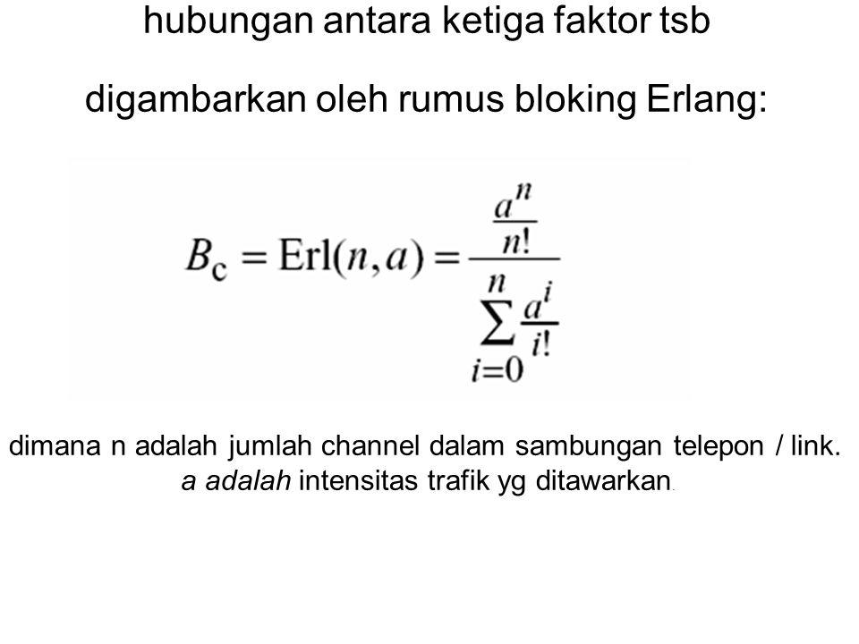 Blocking Blocking adalah suatu kemampuan system untuk menolak melayani panggilan karena kanal yang tersedia sudah berisi. (Tingginya jumlah panggilan