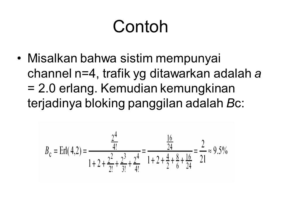 hubungan antara ketiga faktor tsb digambarkan oleh rumus bloking Erlang: dimana n adalah jumlah channel dalam sambungan telepon / link. a adalah inten