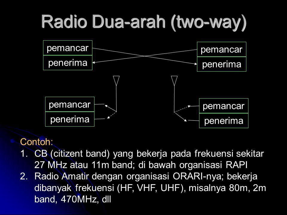 Radio Dua-arah (two-way) pemancar penerima pemancar penerima pemancar penerima pemancar penerima Contoh: 1.CB (citizent band) yang bekerja pada frekue