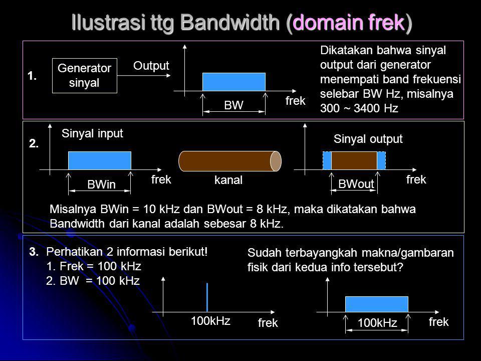 Ilustrasi ttg Bandwidth (domain frek) Dikatakan bahwa sinyal output dari generator menempati band frekuensi selebar BW Hz, misalnya 300 ~ 3400 Hz Gene