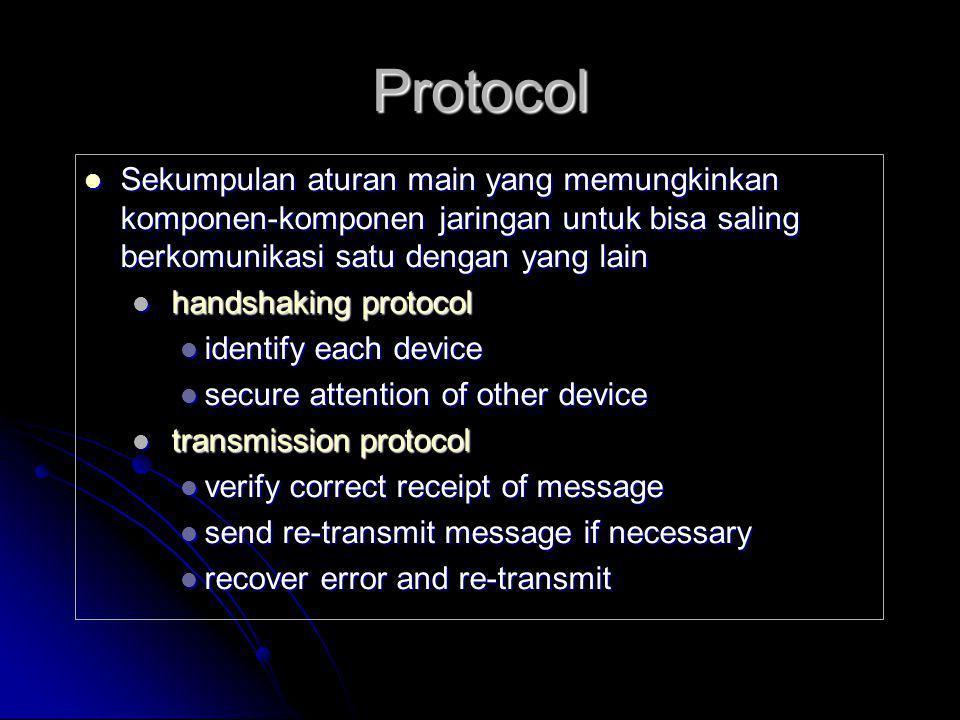 Protocol  Sekumpulan aturan main yang memungkinkan komponen-komponen jaringan untuk bisa saling berkomunikasi satu dengan yang lain  handshaking pro