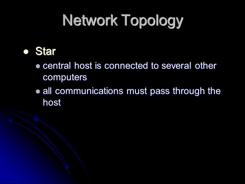Network Topology  Star  central host is connected to several other computers  all communications must pass through the host