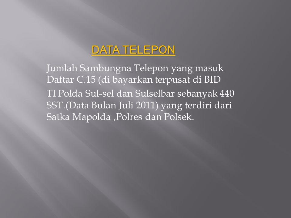 1. DATA TELEPON 2. FASILITAS TELEPON 3. BAGIAN – BAGIAN TELEPON 4.