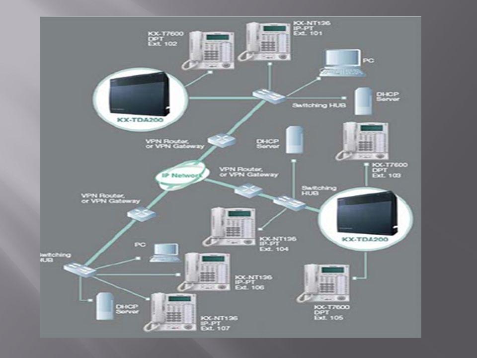 Cara kerja PABX adalah bahwa sesungguhnya perangkat ini merupakan modem yang berfungsi sebagai control station pusat.