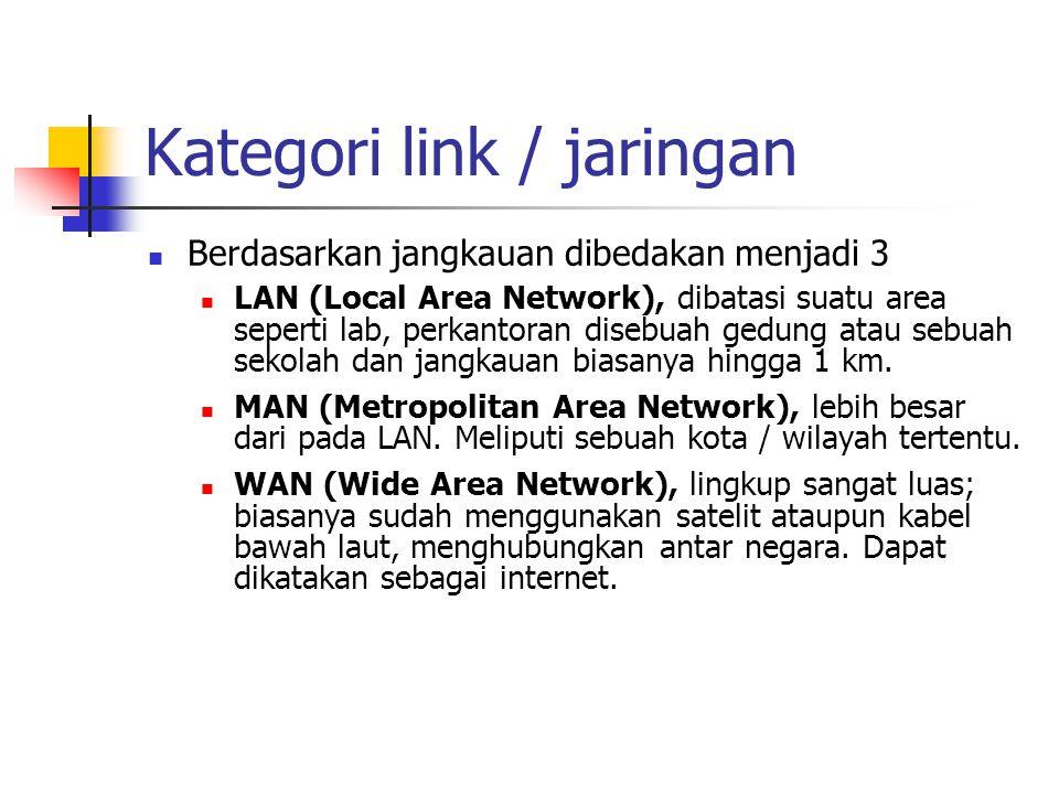 Kategori link / jaringan  Berdasarkan jangkauan dibedakan menjadi 3  LAN (Local Area Network), dibatasi suatu area seperti lab, perkantoran disebuah