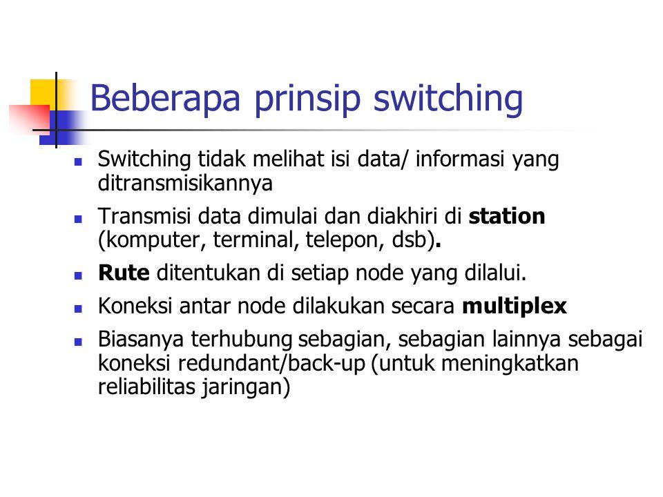 Beberapa prinsip switching  Switching tidak melihat isi data/ informasi yang ditransmisikannya  Transmisi data dimulai dan diakhiri di station (komp