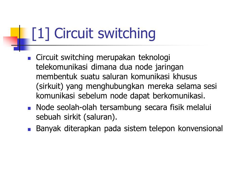 [1] Circuit switching  Circuit switching merupakan teknologi telekomunikasi dimana dua node jaringan membentuk suatu saluran komunikasi khusus (sirku