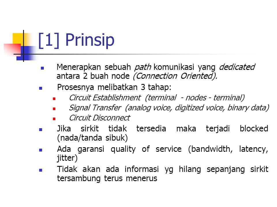[1] Prinsip  Menerapkan sebuah path komunikasi yang dedicated antara 2 buah node (Connection Oriented).  Prosesnya melibatkan 3 tahap:  Circuit Est