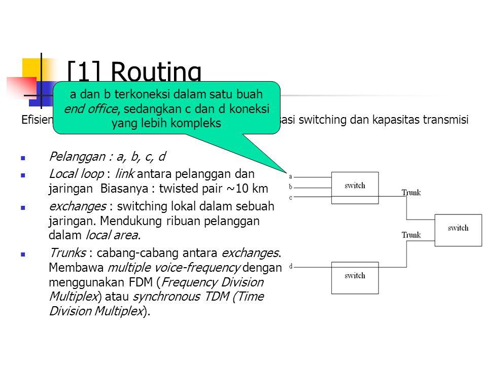 [1] Routing  Pelanggan : a, b, c, d  Local loop : link antara pelanggan dan jaringan Biasanya : twisted pair ~10 km  exchanges : switching lokal da