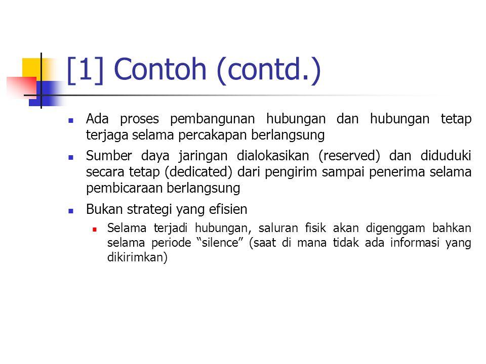 [1] Contoh (contd.)  Ada proses pembangunan hubungan dan hubungan tetap terjaga selama percakapan berlangsung  Sumber daya jaringan dialokasikan (re