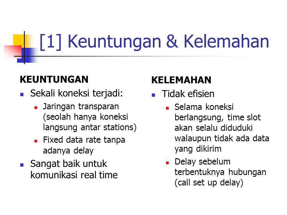 [1] Keuntungan & Kelemahan KEUNTUNGAN  Sekali koneksi terjadi:  Jaringan transparan (seolah hanya koneksi langsung antar stations)  Fixed data rate