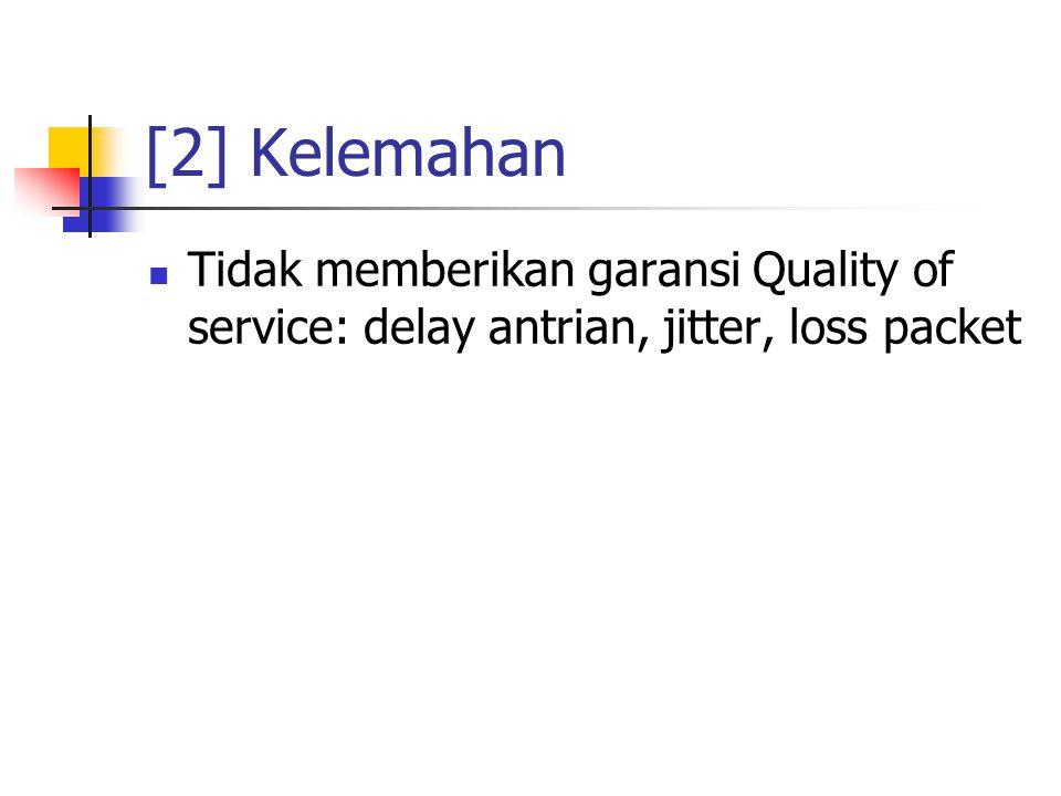 [2] Kelemahan  Tidak memberikan garansi Quality of service: delay antrian, jitter, loss packet