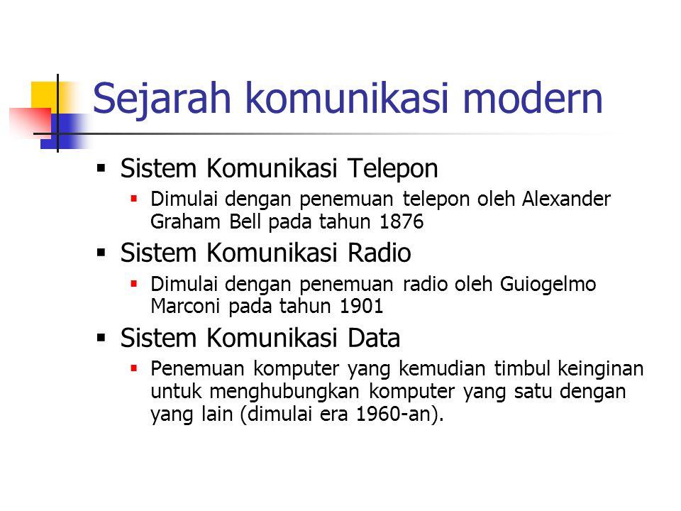 Perkembangan komunikasi modern  Komunikasi telepon  jaringan PSTN (Public Switched Telepon Network), ISDN (Integrated Service Digital Network) : tidak hanya suara (voice), tetapi juga data digital dan video  multimedia  Komunikasi radio  jaringan radio seluler : AMPS, GSM, UMTS, HSDPA, HSUPA, dll yg sejenis, maupun yg berteknologi CDMA, disamping jaringan radio non- seluler seperti WiFi dan WiMAX.