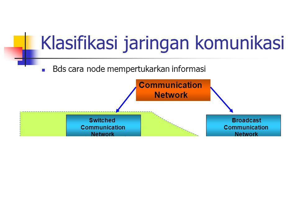 Konsep nodes dan links  Jaringan komunikasi biasa digambarkan dalam node dan link  Node: merepresentasikan end-terminal, perangkat jaringan; digambarkan dengan bentuk lingkaran, kotak  Link: merepresentasikan hubungan/koneksi antar nodes; digambarkan dengan garis  Sebagai perangkat jaringan, node dapat memiliki fungsi:  Router  Switcher  Multiplexer