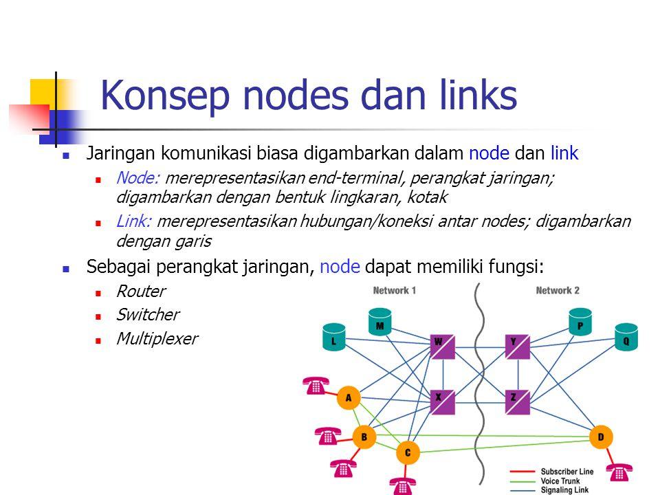 Konsep nodes dan links  Jaringan komunikasi biasa digambarkan dalam node dan link  Node: merepresentasikan end-terminal, perangkat jaringan; digamba