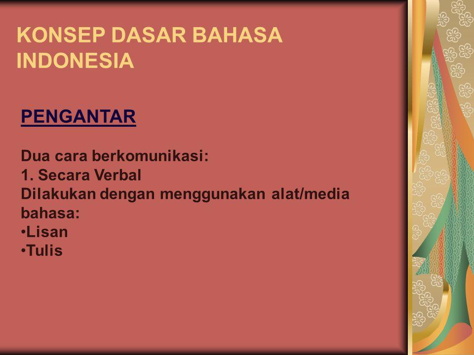 KONSEP DASAR BAHASA INDONESIA PENGANTAR Dua cara berkomunikasi: 1. Secara Verbal Dilakukan dengan menggunakan alat/media bahasa: •Lisan •Tulis